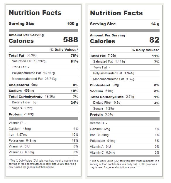 Peanut-Butter-Nutrition